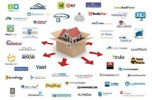 Where We Market Your Home